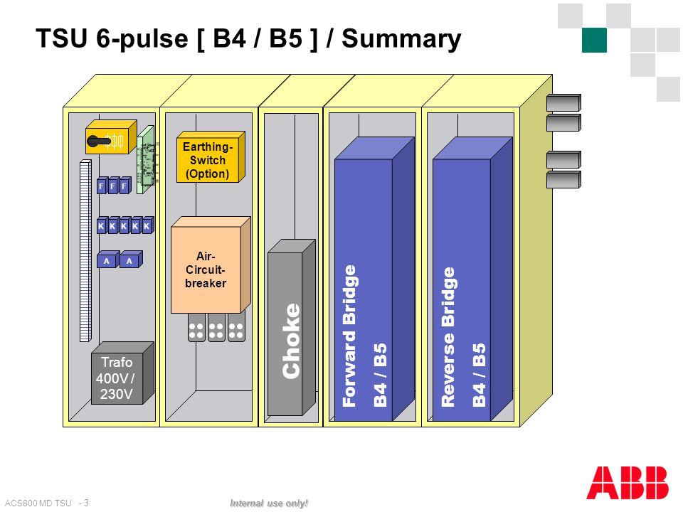 TSU 6-pulse [ B4 / B5 ] / Summary